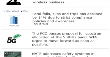 Words On Wireless Safety, 5G and Spectrum